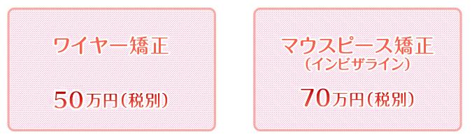 ワイヤー矯正とマウスピース矯正の料金比較